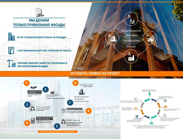 SMART facade Landing Page